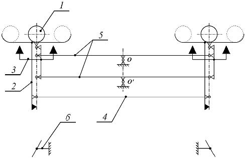 Кинематическая схема гравитационных весов